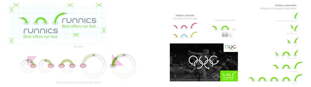 design-process-logo-runnics