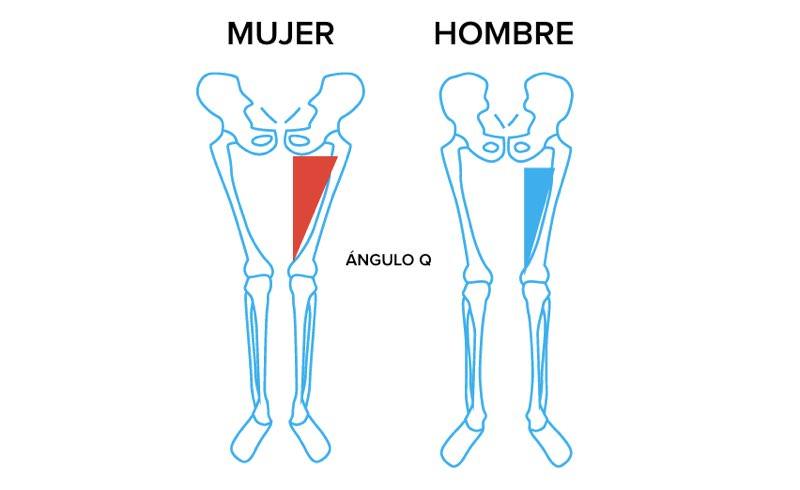 zapatillas-running-mujer-angulo-q