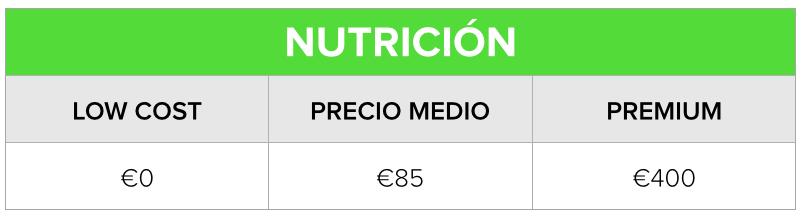 runnics_cuanto_cuesta_correr_maraton_nutricion